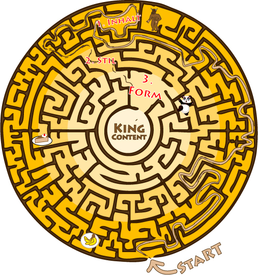 Content-Labyrinth