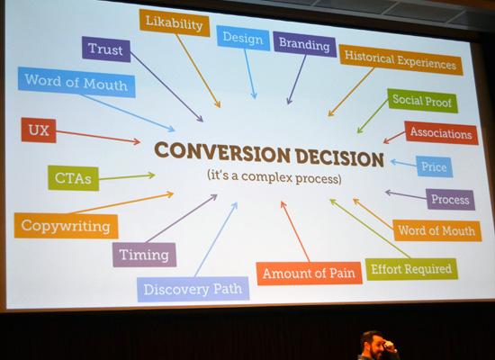 Rand Fishkin Conversion Decisions