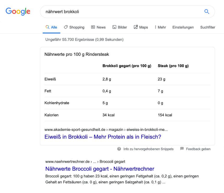 Beispiel Featured Snippet Beispiel fuer Naehrwert Brokkoli